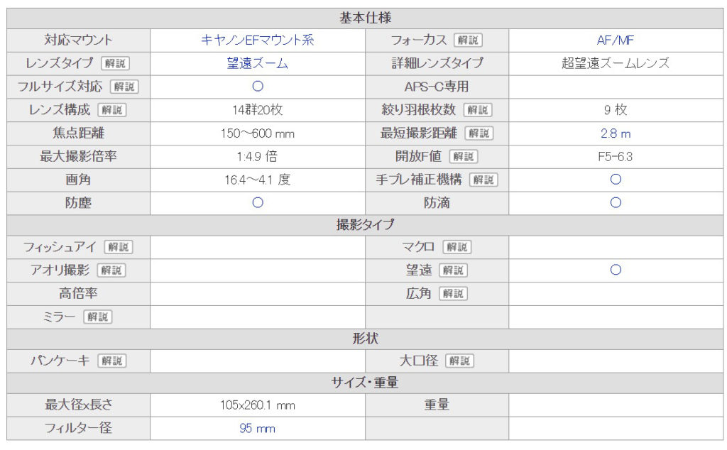 SIGMA150-600mm F5-6.3 DG OS HSM