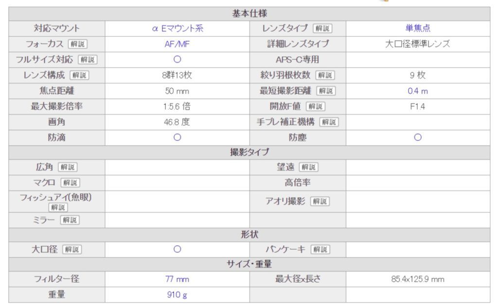 50mm F1.4 DG HSM [ソニーE用]